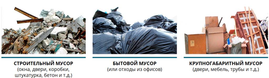Вывоз мусора газелью: список не тяжелого мусора